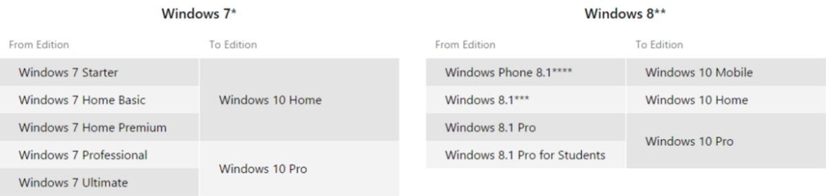 windows10_editionen