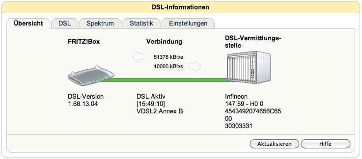 internetgeschwindigkeit_fritzBox